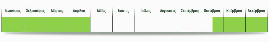 dostepnosc_kiwi
