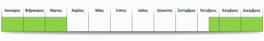 dostepnosc_papryka