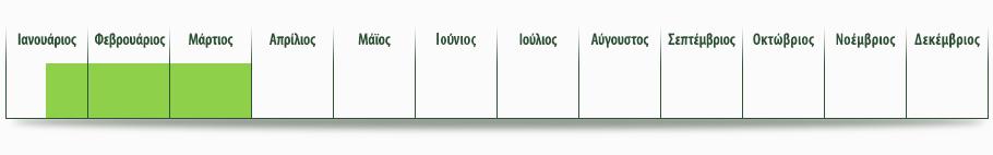 dostepnosc_pom